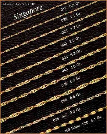 14k Gold Singapore Chains In All Lengths