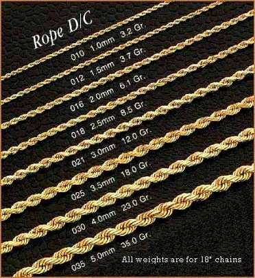 GOLD ROPE CHAINS, 14 K GOLD ROPE CHAINS, gold diamond cut rope ...