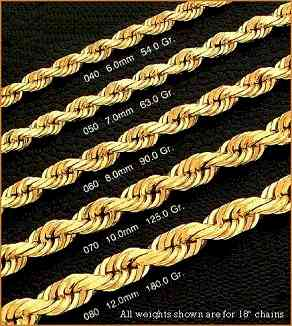 Gold Rope Chains 14 K Gold Rope Chains Gold Diamond Cut